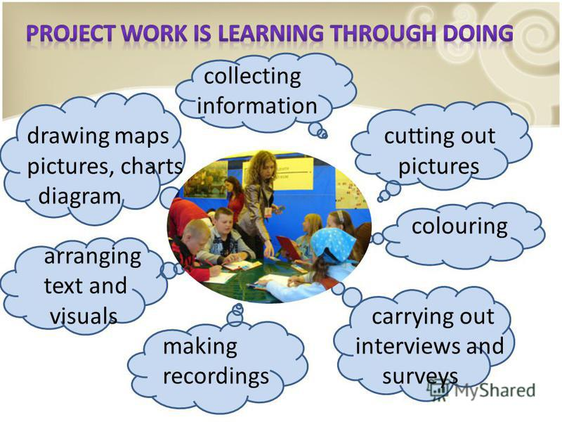 collecting information drawing maps cutting out pictures, charts pictures diagram colouring arranging text and visuals carrying out making interviews and recordings surveys