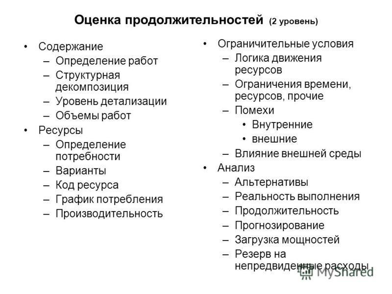 Оценка продолжительностей (2 уровень) Содержание –Определение работ –Структурная декомпозиция –Уровень детализации –Объемы работ Ресурсы –Определение потребности –Варианты –Код ресурса –График потребления –Производительность Ограничительные условия –