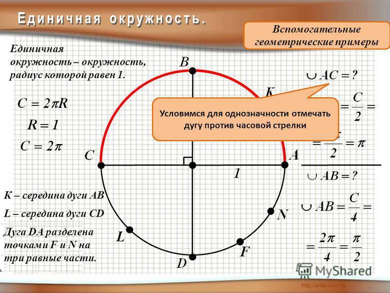 Единичная окружность – окружность, радиус которой равен 1. К – середина дуги АВ L – середина дуги CD Дуга DA разделена точками F и N на три равные части. Условимся для однозначности отмечать дугу против часовой стрелки Вспомогательные геометрические