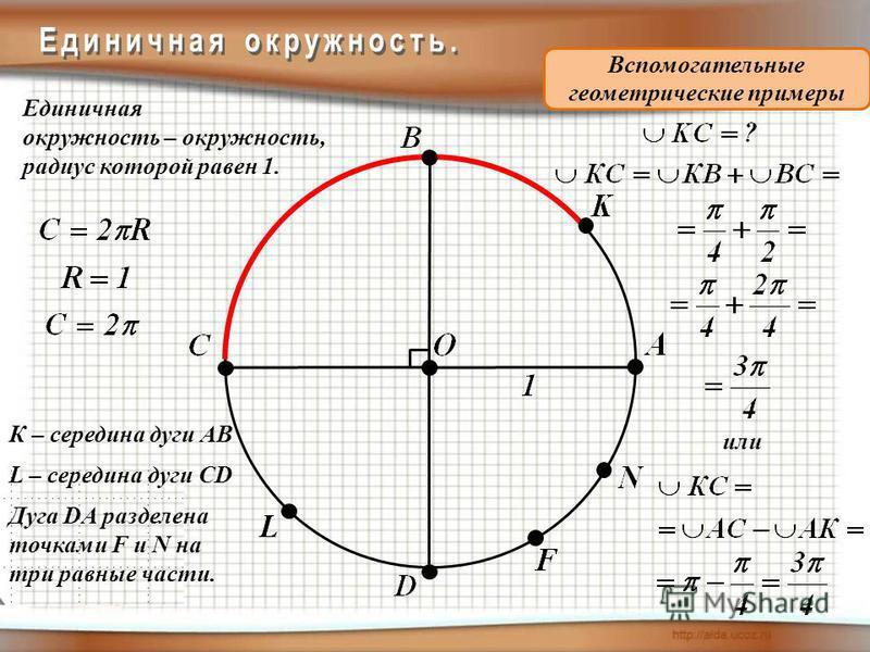 Единичная окружность – окружность, радиус которой равен 1. К – середина дуги АВ L – середина дуги CD Дуга DA разделена точками F и N на три равные части. или Вспомогательные геометрические примеры