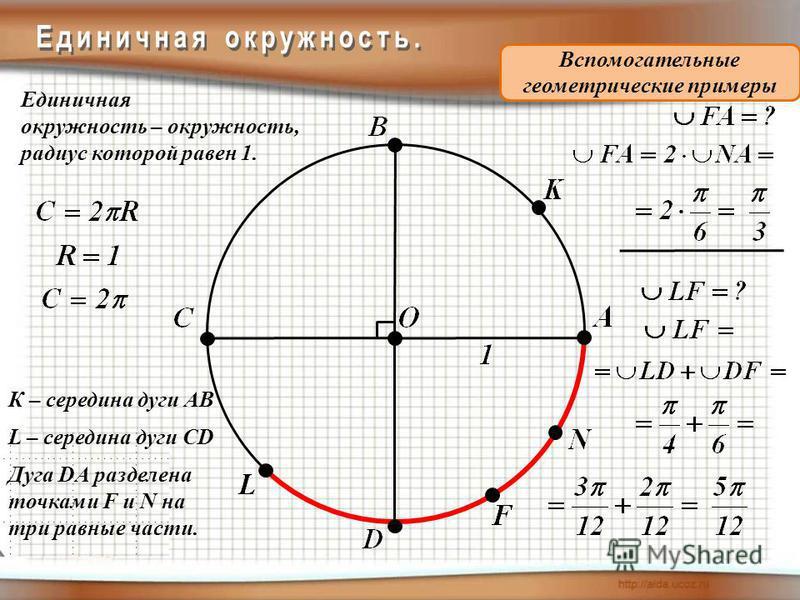 Единичная окружность – окружность, радиус которой равен 1. К – середина дуги АВ L – середина дуги CD Дуга DA разделена точками F и N на три равные части. Вспомогательные геометрические примеры