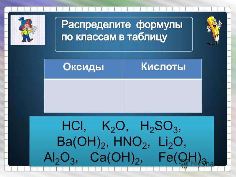 Оксиды Кислоты HCl, K 2 O, H 2 SO 3, Ba(OH) 2, HNO 2, Li 2 O, Al 2 O 3, Са(OH) 2, Fe(OH) 3 HCl, K 2 O, H 2 SO 3, Ba(OH) 2, HNO 2, Li 2 O, Al 2 O 3, Са(OH) 2, Fe(OH) 3