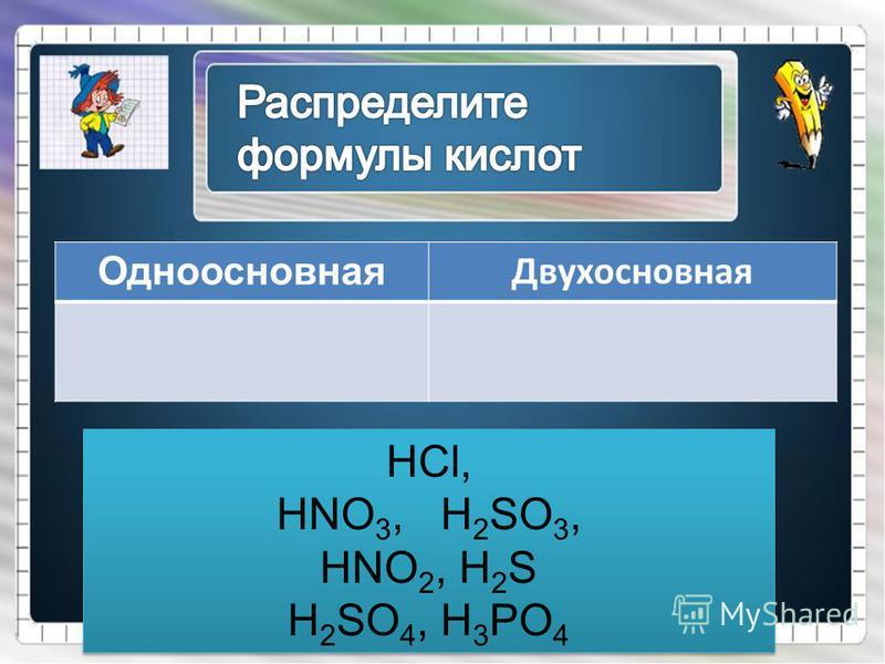 Одноосновная Двухосновная HCl, HNO 3, H 2 SO 3, HNO 2, H 2 S H 2 SO 4, H 3 PO 4 HCl, HNO 3, H 2 SO 3, HNO 2, H 2 S H 2 SO 4, H 3 PO 4