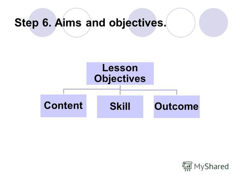 Step 6. Aims and objectives. Lesson Objectives Content SkillOutcome
