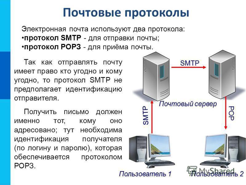 Почтовые протоколы Электронная почта используют два протокола: протокол SMTP - для отправки почты; протокол РОРЗ - для приёма почты. Так как отправлять почту имеет право кто угодно и кому угодно, то протокол SMTP не предполагает идентификацию отправи