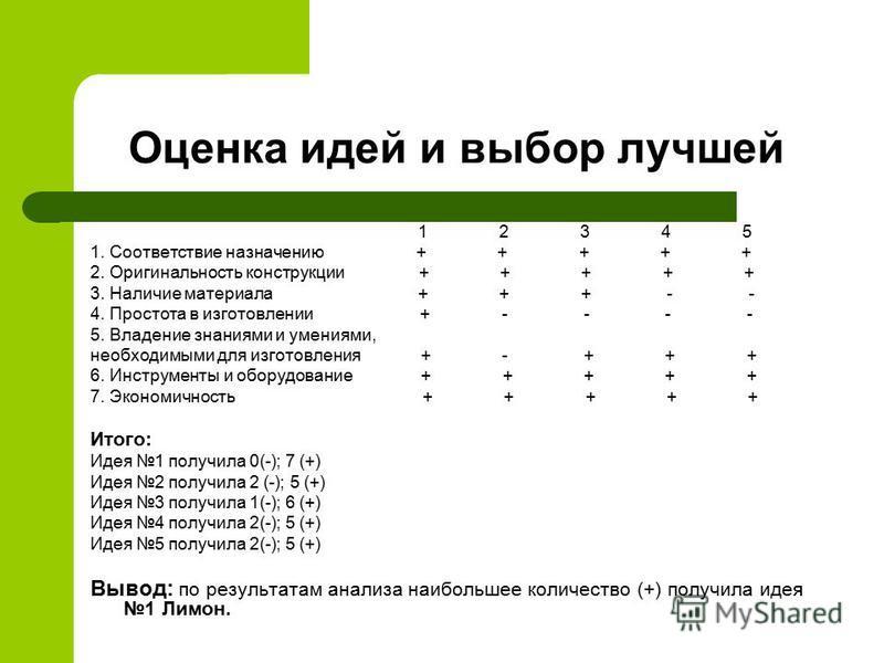 Оценка идей и выбор лучшей 1 2 3 4 5 1. Соответствие назначению + + + + + 2. Оригинальность конструкции + + + + + 3. Наличие материала + + + - - 4. Простота в изготовлении + - - - - 5. Владение знаниями и умениями, необходимыми для изготовления + - +