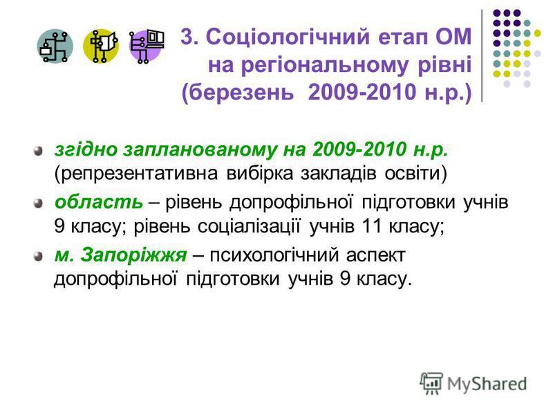 3. Соціологічний етап ОМ на регіональному рівні (березень 2009-2010 н.р.) згідно запланованому на 2009-2010 н.р. (репрезентативна вибірка закладів освіти) область – рівень допрофільної підготовки учнів 9 класу; рівень соціалізації учнів 11 класу; м.