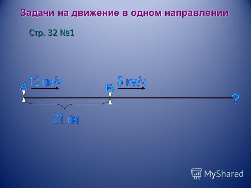Стр. 32 1 Задачи на движение в одном направлении