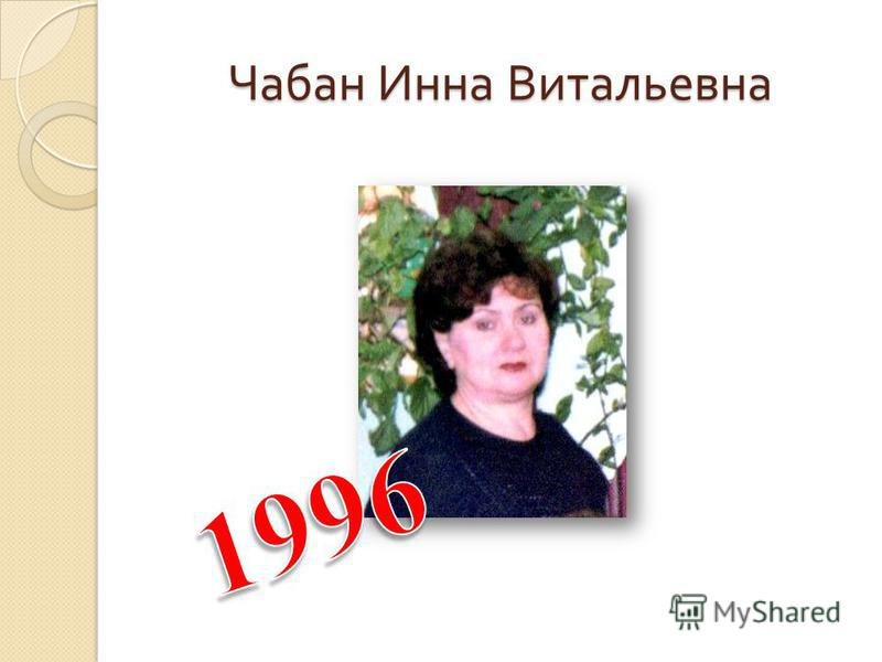 Чабан Инна Витальевна