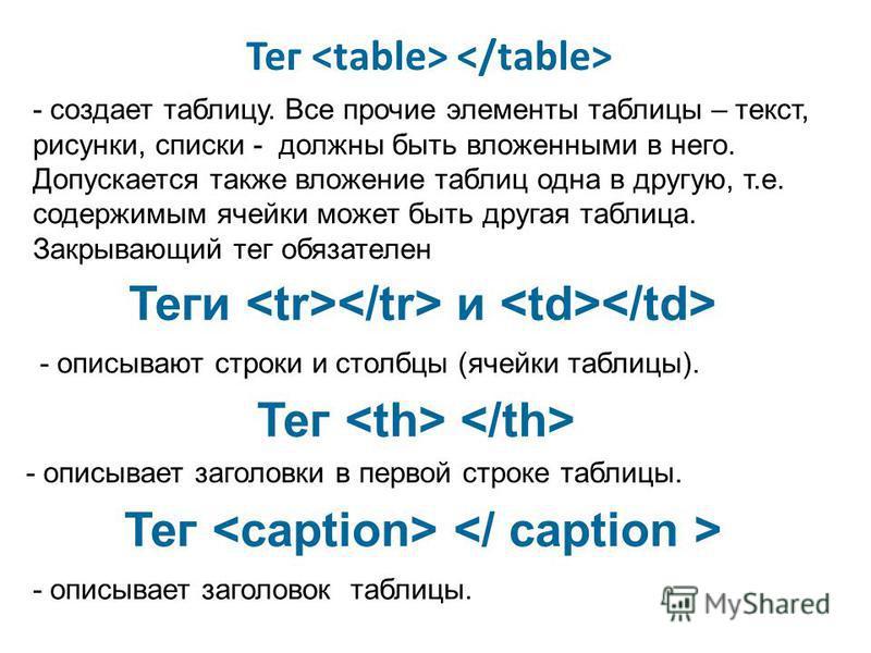 Тег - создает таблицу. Все прочие элементы таблицы – текст, рисунки, списки - должны быть вложенными в него. Допускается также вложение таблиц одна в другую, т.е. содержимым ячейки может быть другая таблица. Закрывающий тег обязателен Теги и - описыв