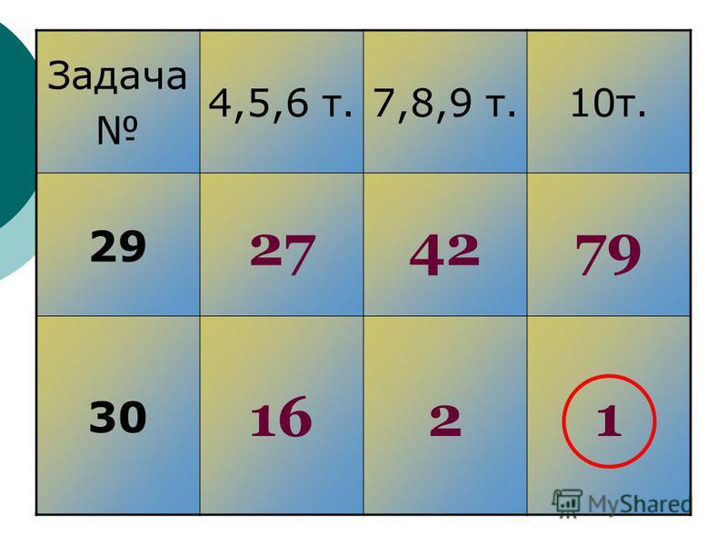Задача 4,5,6 т.7,8,9 т.10т. 29 274279 30 1621