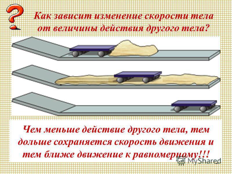 5 Как зависит изменение скорости тела от величины действия другого тела? Чем меньше действие другого тела, тем дольше сохраняется скорость движения и тем ближе движение к равномерному!!!