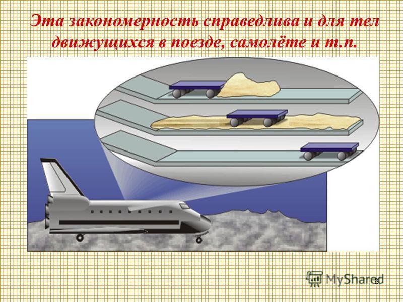 6 Эта закономерность справедлива и для тел движущихся в поезде, самолёте и т.п.