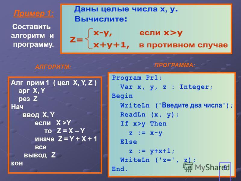 5 Пример 1: Составить алгоритм и программу. ПРОГРАММА: АЛГОРИТМ: Алг прим 1 ( цел X, Y, Z ) арг X, Y рез Z Нач ввод X, Y если X >Y то Z = X – Y иначе Z = Y + X + 1 все вывод Z кон 5