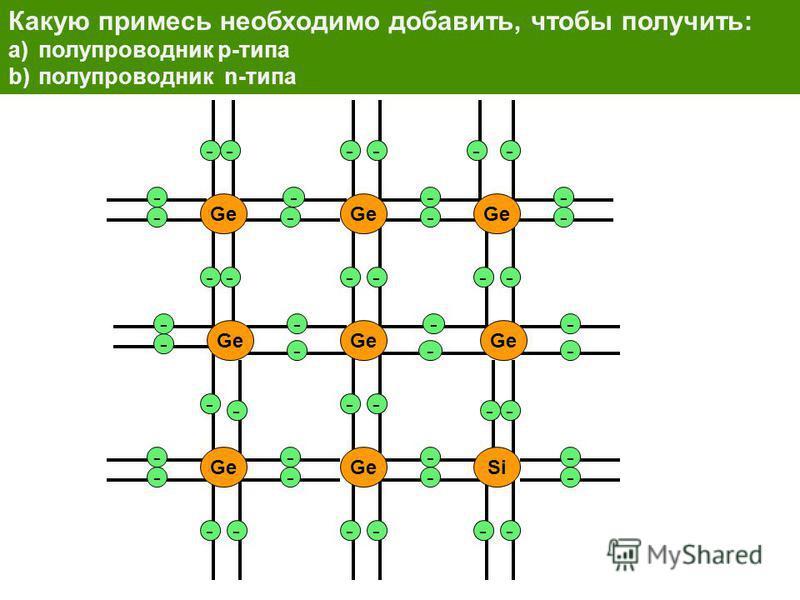 - -- -- ----------- ----------- Ge -- ---------- Si --------- Ge Какую примесь необходимо добавить, чтобы получить: a)полупроводник p-типа b)полупроводник n-типа