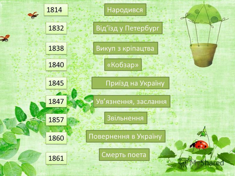 1814 Народився 1832 Відїзд у Петербург 1838 Викуп з кріпацтва 1840 «Кобзар» 1845 Приїзд на Україну 1847 Увязнення, заслання 1857 Звільнення 1860 Повернення в Україну 1861 Смерть поета