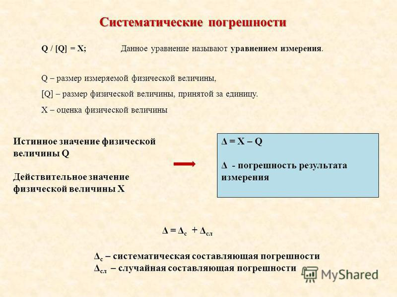 Систематическиепогрешности Систематические погрешности Q / [Q] = X; Данное уравнение называют уравнением измерения. Q – размер измеряемой физической величины, [Q] – размер физической величины, принятой за единицу. X – оценка физической величины Истин