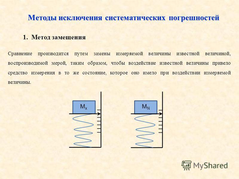 Методы исключения систематических погрешностей 1. Метод замещения Сравнение производится путем замены измеряемой величины известной величиной, воспроизводимой мерой, таким образом, чтобы воздействие известной величины привело средство измерения в то
