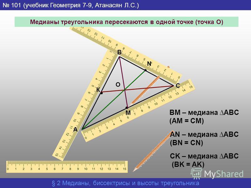 101 (учебник Геометрия 7-9, Атанасян Л.С.) § 2 Медианы, биссектрисы и высоты треугольника А В С К М N O BM – медиана ABC (АМ = СМ) AN – медиана ABC (BN = СN) CK – медиана ABC (BK = AK) Медианы треугольника пересекаются в одной точке (точка О)