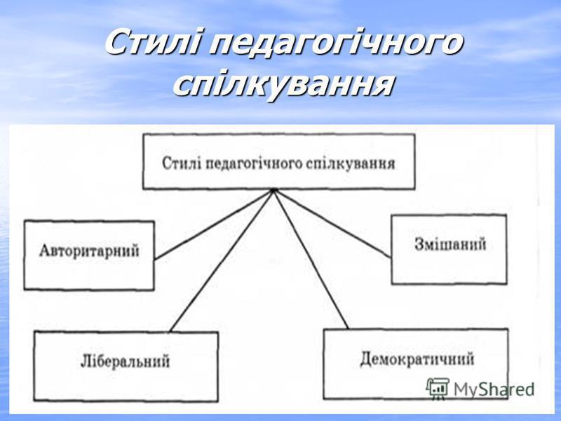 Стилі педагогічного спілкування