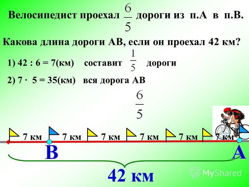 Велосипедист проехал дороги из п.А в п.В. Какова длина дороги АВ, если он проехал 42 км? 42 км 1) 42 : 6 = 7(км) составит дороги 2) 7 5 = 35(км) вся дорога АВ А В 7 км 7 км 7 км 7 км 7 км 7 км
