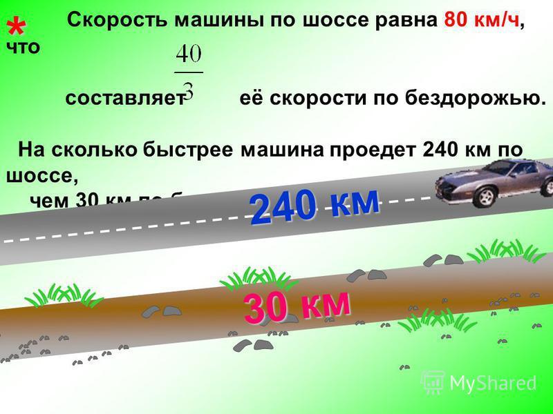 Скорость машины по шоссе равна 80 км/ч, что составляет её скорости по бездорожью. На сколько быстрее машина проедет 240 км по шоссе, чем 30 км по бездорожью?* 240 км 30 км