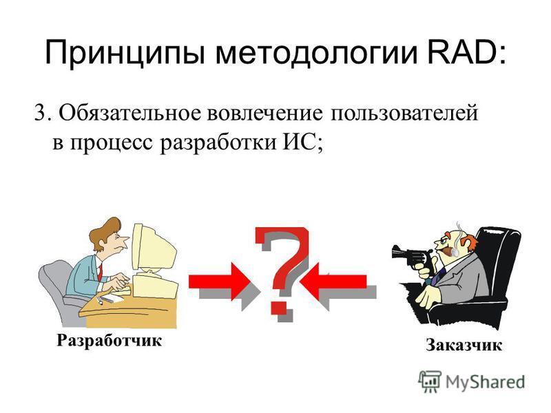 Принципы методологии RAD: 3. Обязательное вовлечение пользователей в процесс разработки ИС; Разработчик Заказчик