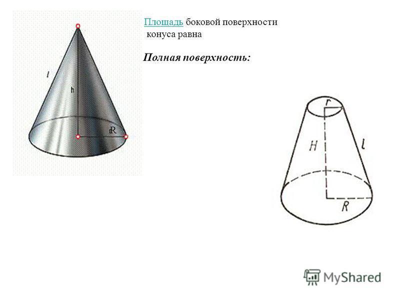 Площадь Площадь боковой поверхности конуса равна R Полная поверхность: