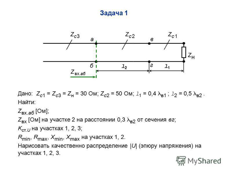 Задача 1 Дано: Z c1 = Z c3 = Z н = 30 Ом; Z c2 = 50 Ом; l 1 = 0,4 в 1 ; l 2 = 0,5 в 2. Найти: Z пвх.аб [Ом]; Z пвх [Ом] на участке 2 на расстоянии 0,3 в 2 от сечения вк; K ст.U на участках 1, 2, 3; R min, R max, X min, X max на участках 1, 2. Нарисов