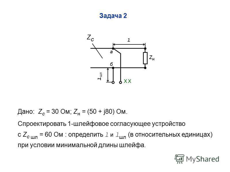 а ZнZн б l l шл Х ХХ Х ZcZc Задача 2 Дано: Z c = 30 Ом; Z н = (50 + j80) Ом. Спроектировать 1-шлейфовое согласующее устройство с Z c шл = 60 Ом : определить l и l шл (в относительных единицах) при условии минимальной длины шлейфа.