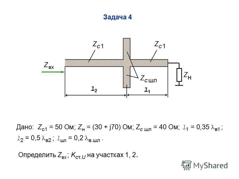 Zc 1Zc 1 ZнZн Zc 1Zc 1 Z c шл l1l1 l2l2 Z пвх Дано: Z c1 = 50 Ом; Z н = (30 + j70) Ом; Z c шл = 40 Ом; l 1 = 0,35 в 1 ; l 2 = 0,5 в 2 ; l шл = 0,2 в.шл. Определить Z пвх ; K ст.U на участках 1, 2. Задача 4