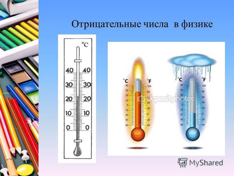 Отрицательные числа в физике