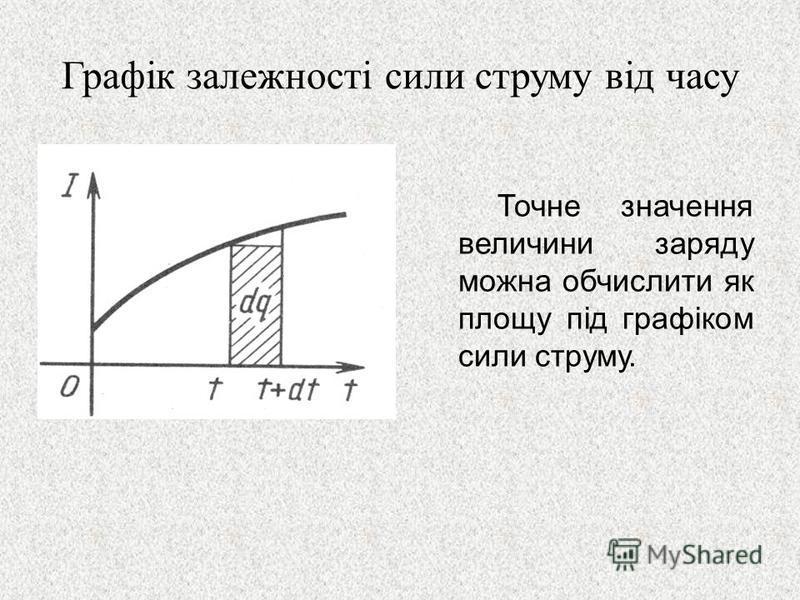 Графік залежності сили струму від часу Точне значення величини заряду можна обчислити як площу під графіком сили струму.