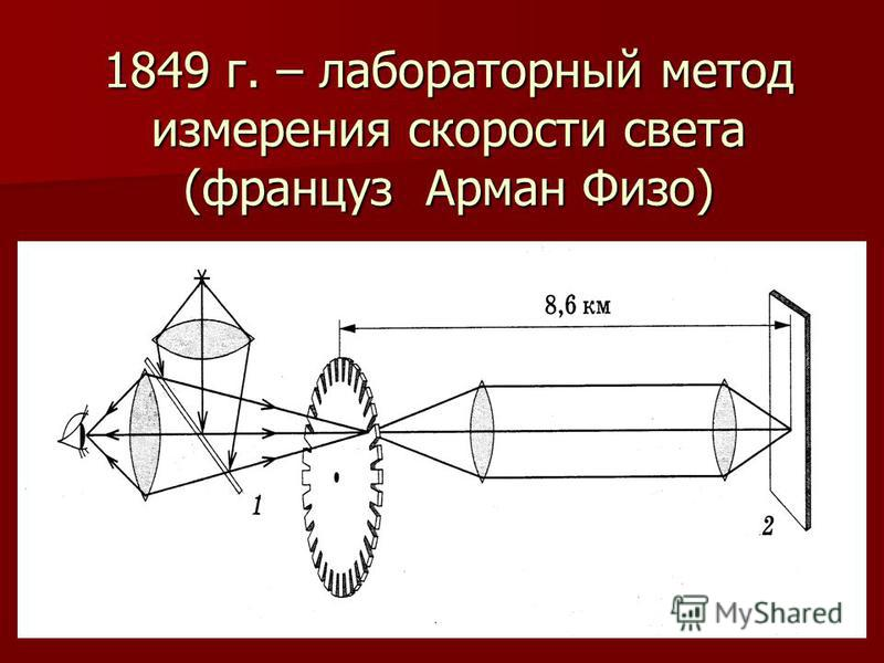 1849 г. – лабораторный метод измерения скорости света (француз Арман Физо)