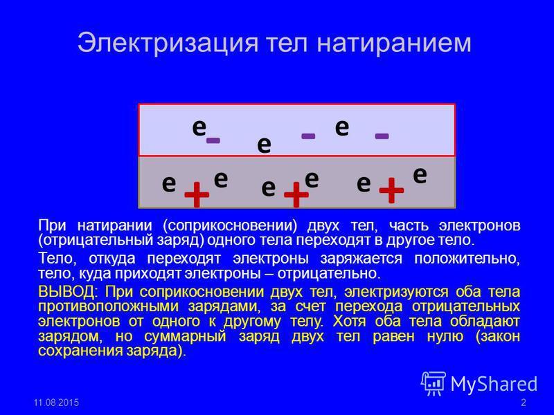 2 Электризация тел натиранием При натирании (соприкосновении) двух тел, часть электронов (отрицательный заряд) одного тела переходят в другое тело. Тело, откуда переходят электроны заряжается положительно, тело, куда приходят электроны – отрицательно