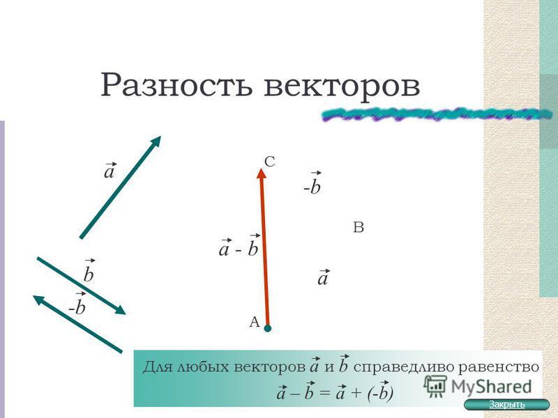 Вычитание Векторов 9 Класс Презентация
