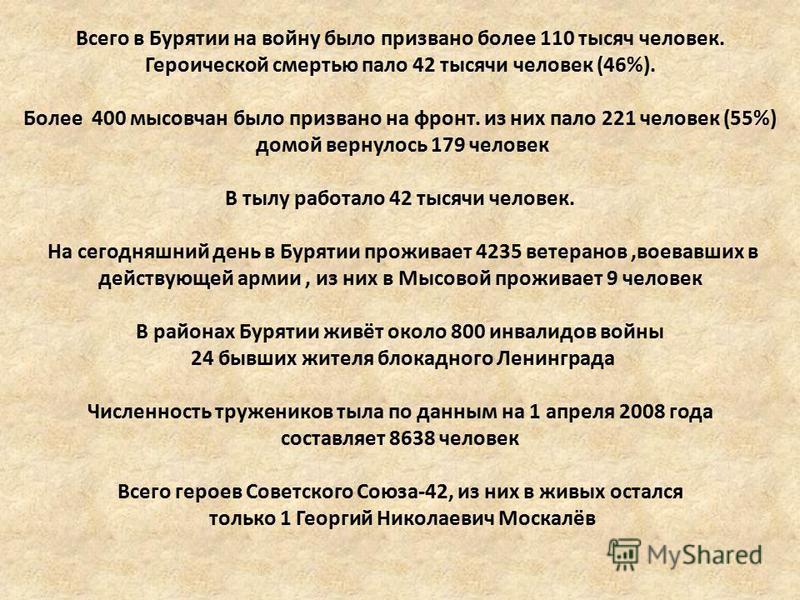 Всего в Бурятии на войну было призвано более 110 тысяч человек. Героической смертью пало 42 тысячи человек (46%). Более 400 мысовчан было призвано на фронт. из них пало 221 человек (55%) домой вернулось 179 человек В тылу работало 42 тысячи человек.