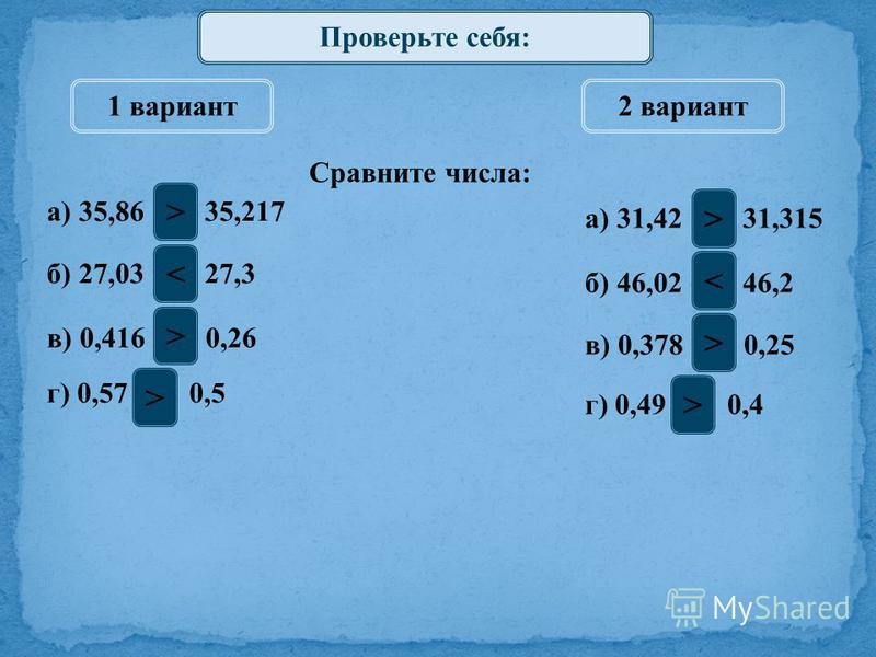 Сравните числа: Математический диктант 1 вариант 2 вариант а) 35,86 и 35,217 > а) 31,42 и 31,315 > б) 27,03 и 27,3 < б) 46,02 и 46,2 < в) 0,416 и 0,26 > в) 0,378 и 0,25 > г) 0,57 и 0,5 > г) 0,49 и 0,4 > Проверьте себя:
