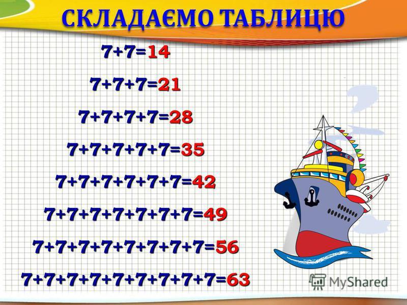 СКЛАДАЄМО ТАБЛИЦЮ 7+7=14 7+7+7=21 7+7+7+7=28 7+7+7+7+7=35 7+7+7+7+7+7=42 7+7+7+7+7+7+7=49 7+7+7+7+7+7+7+7=56 7+7+7+7+7+7+7+7+7=63