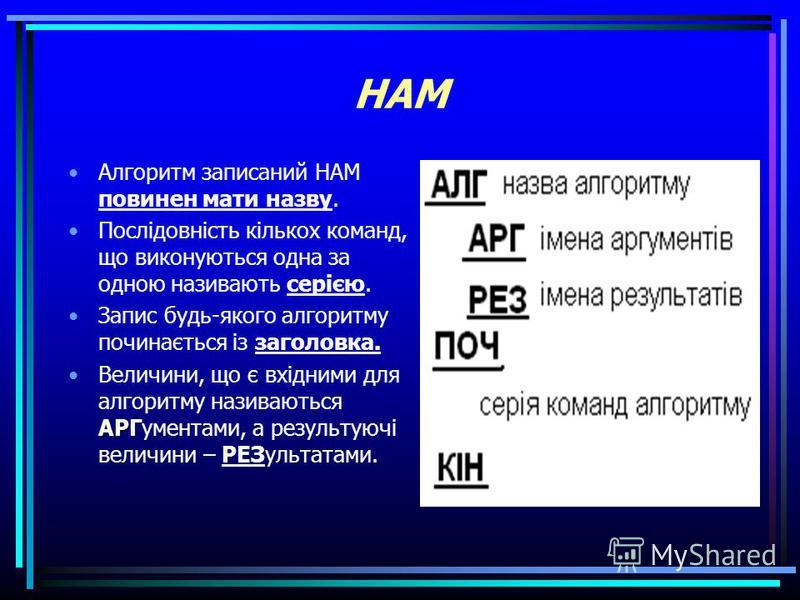 Алгоритмічна мова Для одновиглядового запису алгоритму на папері придумано – Навчальну Алгоритмічну Мову (НАМ). НАМ визначає способи запису алгоритмів та правила інтерпретації записаних команд виконавцем. В НАМ є прості команди (вказівки) для виконав