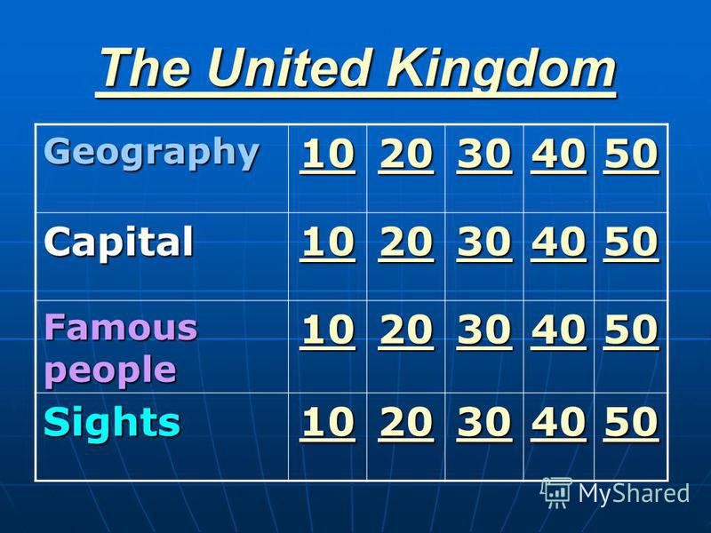 The United Kingdom The United Kingdom Geography 10 20 30 40 50 Capital 10 20 30 40 50 Famous people 10 20 30 40 50 Sights 10 20 30 40 50