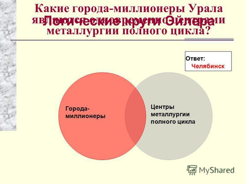 Какие города-миллионеры Урала являются одновременно центрами металлургии полного цикла? Города- миллионеры Центры металлургии полного цикла Логические круги Эйлера Ответ: Челябинск