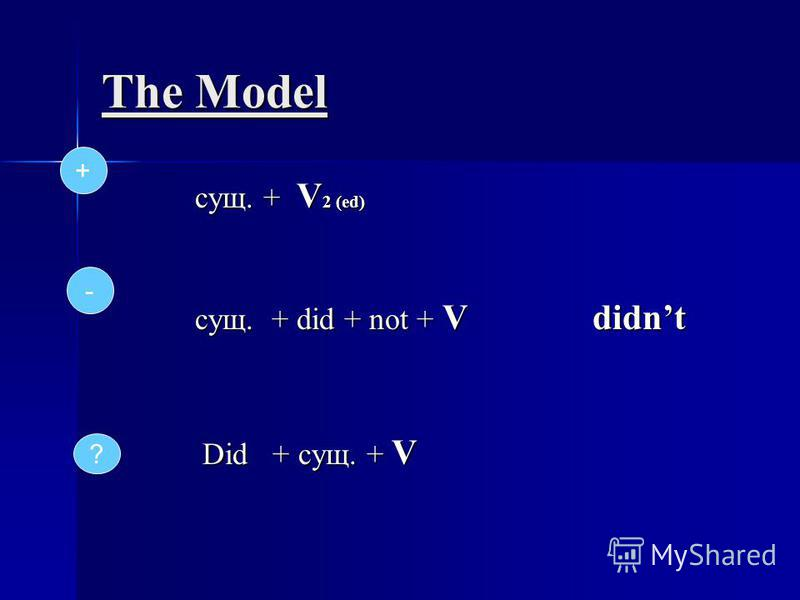 The Model сущ. + V 2 (ed) сущ. + V 2 (ed) сущ. + did + not + V didnt сущ. + did + not + V didnt Did + сущ. + V Did + сущ. + V + - ?