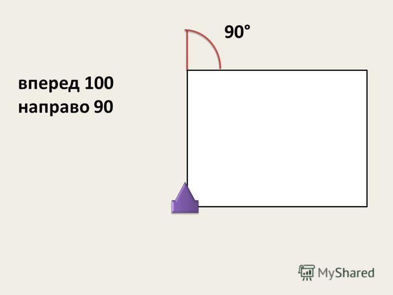 вперед 100 направо 90 90°