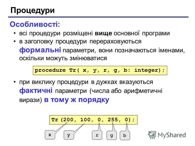 Процедури Особливості: всі процедури розміщені вище основної програми в заголовку процедури перераховуються формальні параметри, вони позначаються іменами, оскільки можуть змінюватися при виклику процедури в дужках вказуються фактичні параметри (числ
