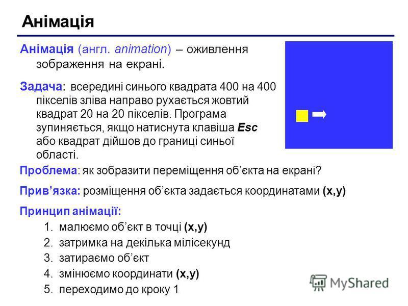 Анімація Анімація (англ. animation) – оживлення зображення на екрані. Задача: всередині синього квадрата 400 на 400 пікселів зліва направо рухається жовтий квадрат 20 на 20 пікселів. Програма зупиняється, якщо натиснута клавіша Esc або квадрат дійшов
