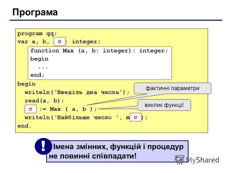 Програма program qq; var a, b, max: integer; begin writeln(Введіть два числа'); read(a, b); max := Max ( a, b ); writeln(Найбільше число ', max ); end. function Max (a, b: integer): integer; begin... end; c c c Імена змінних, функцій і процедур не по
