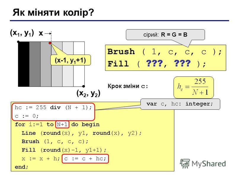 Як міняти колір? (x 1, y 1 ) (x 2, y 2 ) Brush ( 1, c, c, c ); Fill ( ???, ??? ); сірий: R = G = B Крок зміни c: x (x-1, y 1 +1) var c, hc: integer; hc := 255 div (N + 1); c := 0; for i:=1 to N+1 do begin Line (round(x), y1, round(x), y2); Brush (1,
