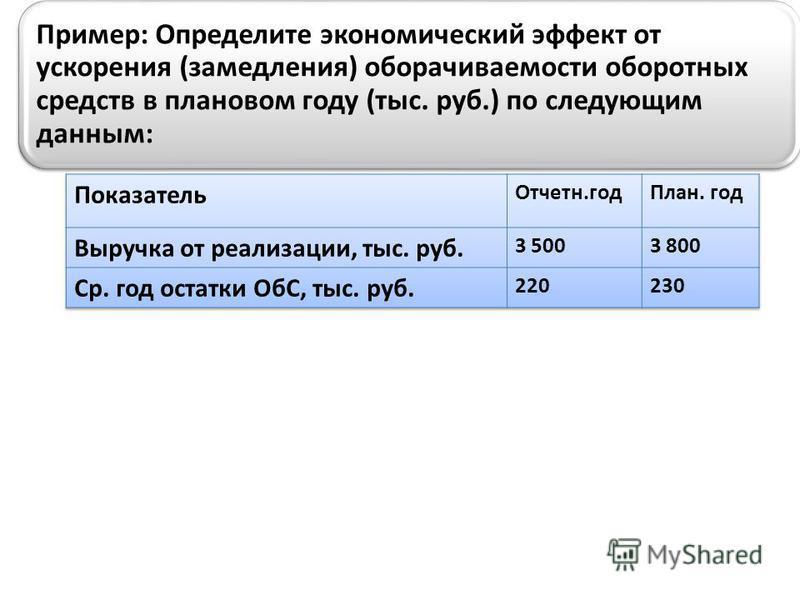 Пример: Определите экономический эффект от ускорения (замедления) оборачиваемости оборотных средств в плановом году (тыс. руб.) по следующим данным: