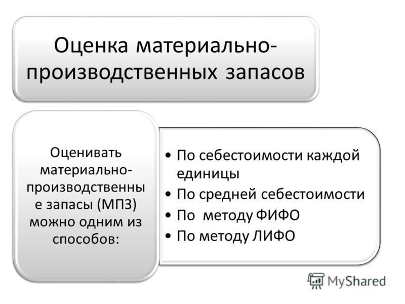 Оценка материально- производственных запасов По себестоимости каждой единицы По средней себестоимости По методу ФИФО По методу ЛИФО Оценивать материально- производственны е запасы (МПЗ) можно одним из способов: